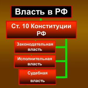 Органы власти Лешуконского