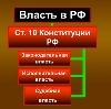 Органы власти в Лешуконском